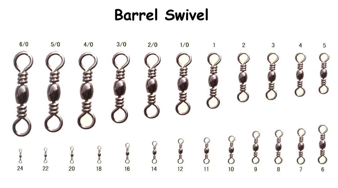 Swivel Sizes Chart Ibovnathandedecker